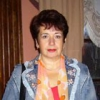 Махова Виктория Александровна